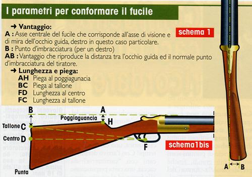 Home page for Costo della costruzione del fucile da caccia